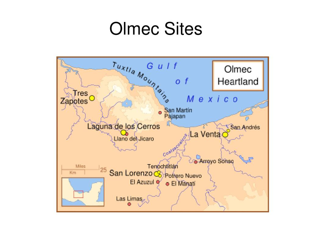 Olmec Sites