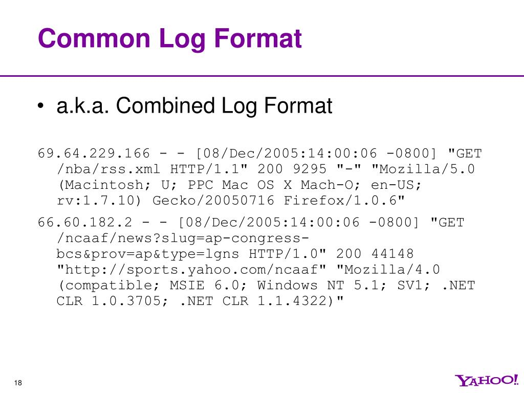 Common Log Format