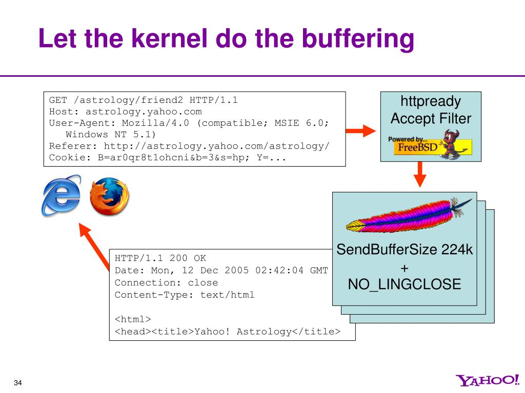 Let the kernel do the buffering