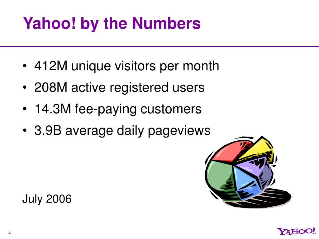 Yahoo! by the Numbers