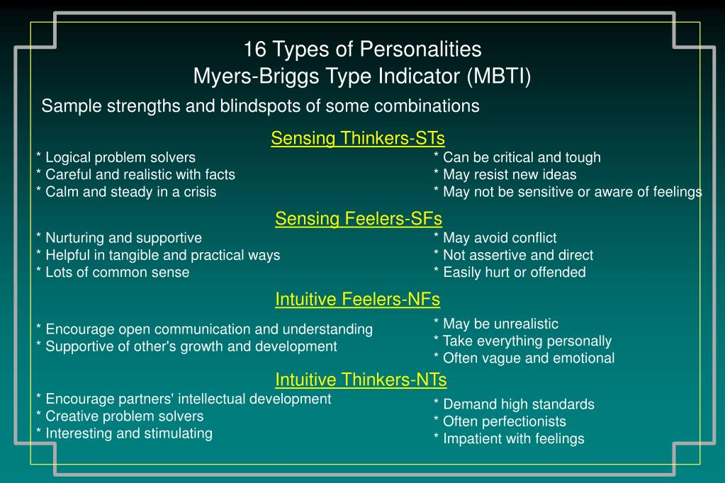 16 Types of Personalities