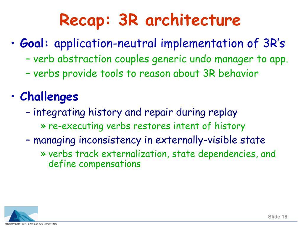Recap: 3R architecture