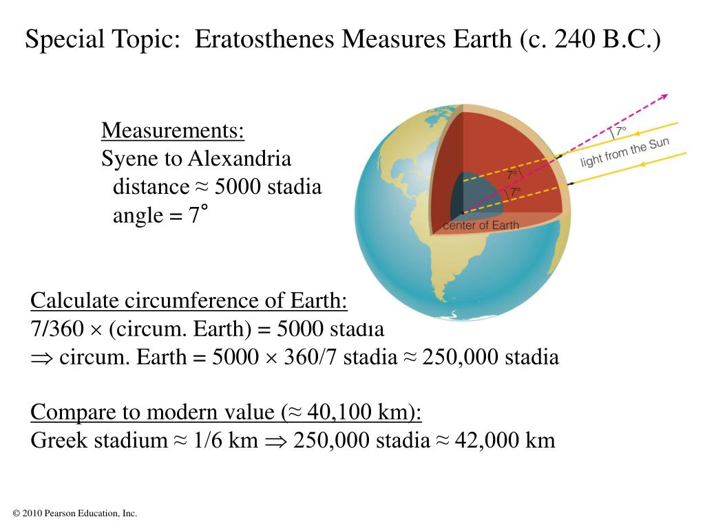 Special Topic:  Eratosthenes Measures Earth (c. 240 B.C.)