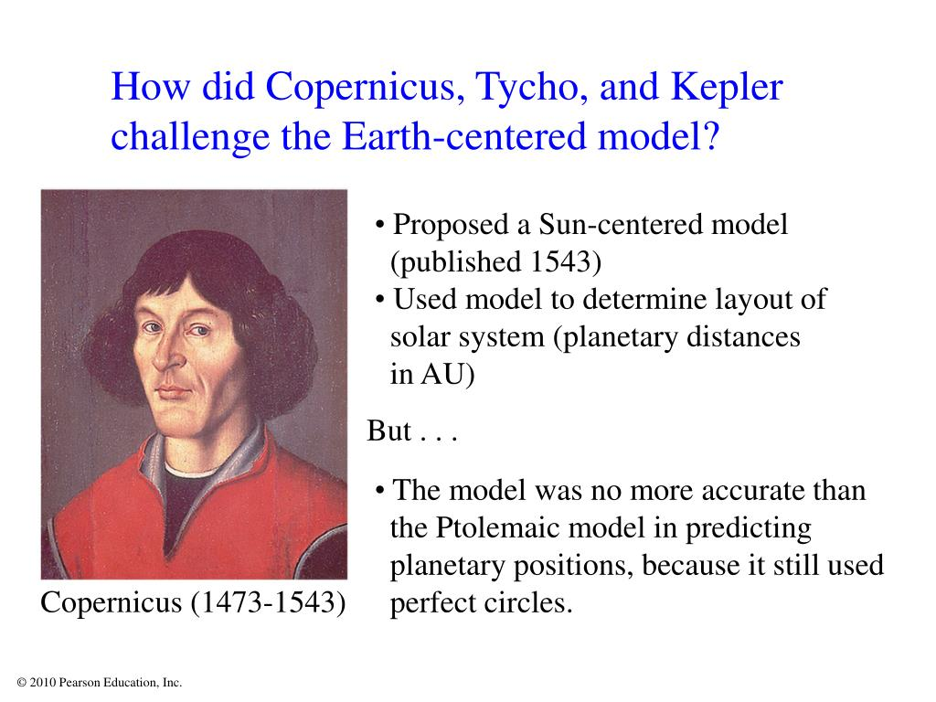 How did Copernicus, Tycho, and Kepler challenge the Earth-centered model?