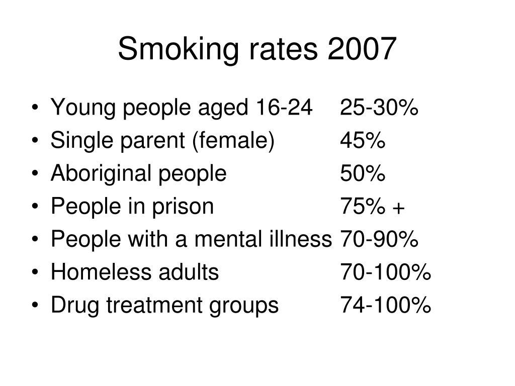 Smoking rates 2007