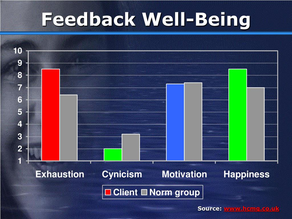 Feedback Well-Being