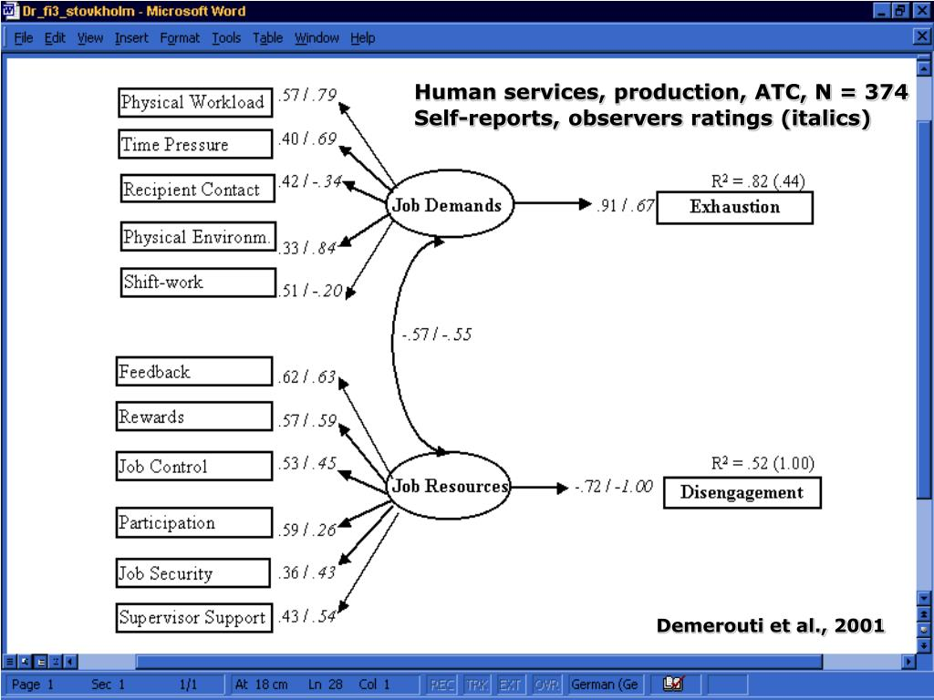Human services, production, ATC, N = 374