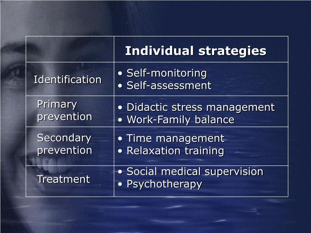 Individual strategies