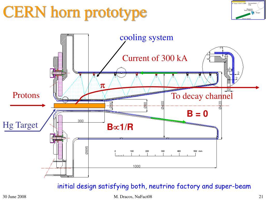 CERN horn prototype