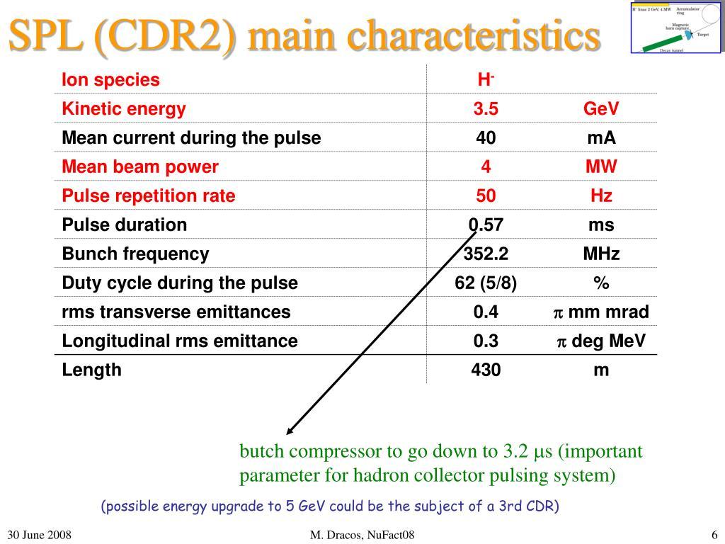 SPL (CDR2) main characteristics