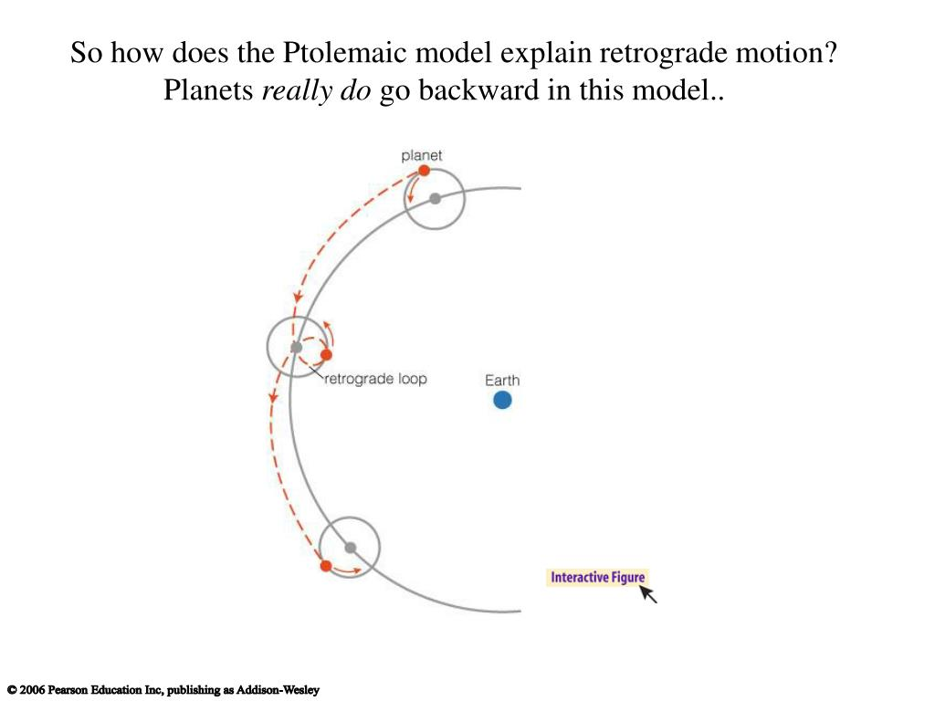 So how does the Ptolemaic model explain retrograde motion?