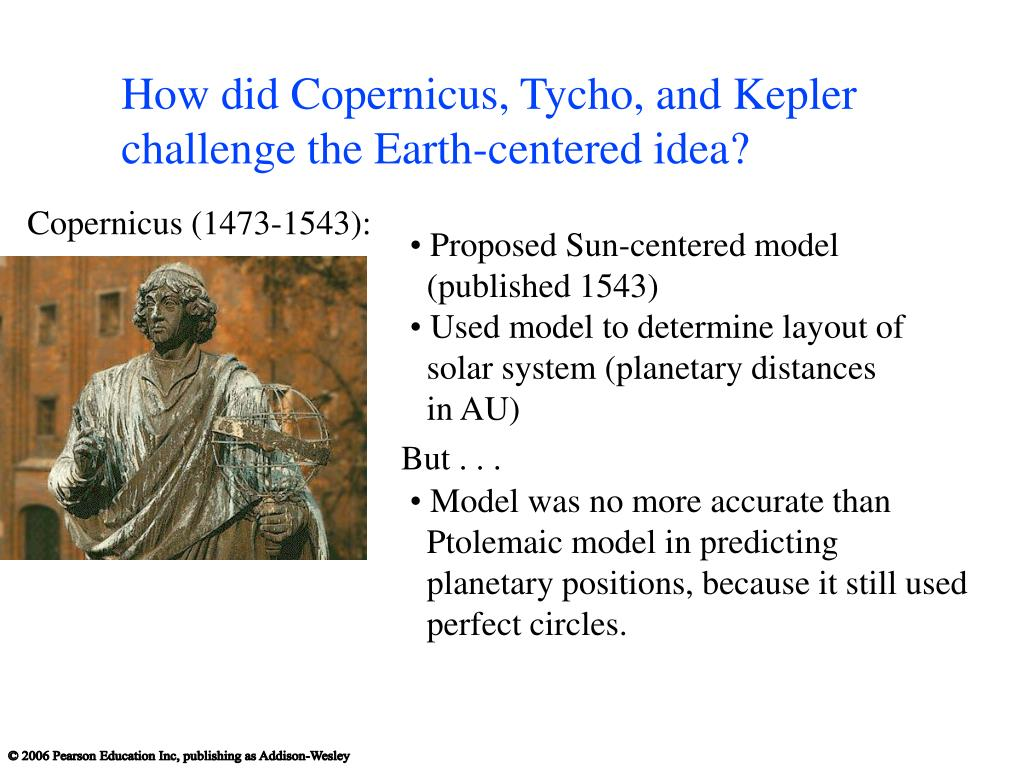 How did Copernicus, Tycho, and Kepler challenge the Earth-centered idea?