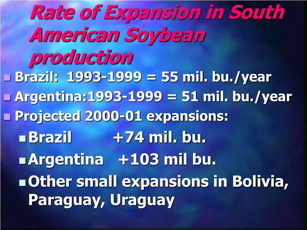 Rate of Expansion in South American Soybean production