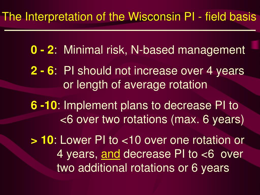 The Interpretation of the Wisconsin PI - field basis