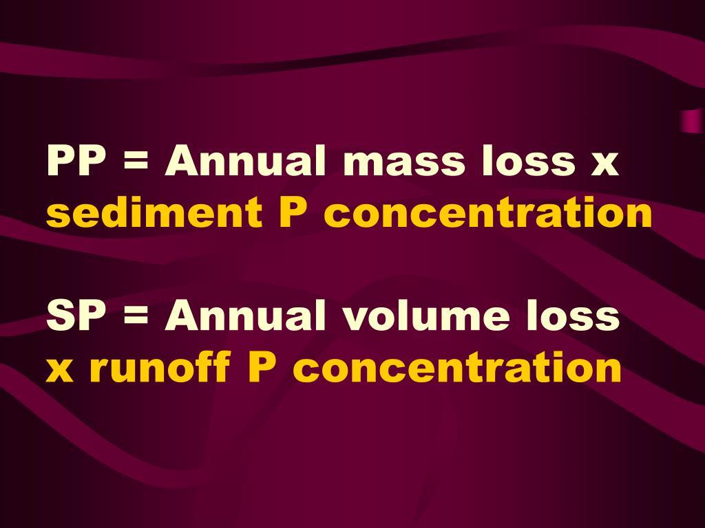 PP = Annual mass loss x