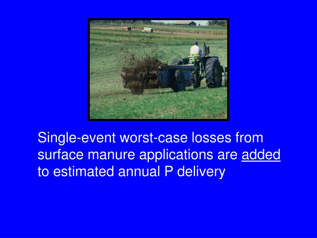 Single-event worst-case losses from surface manure applications are