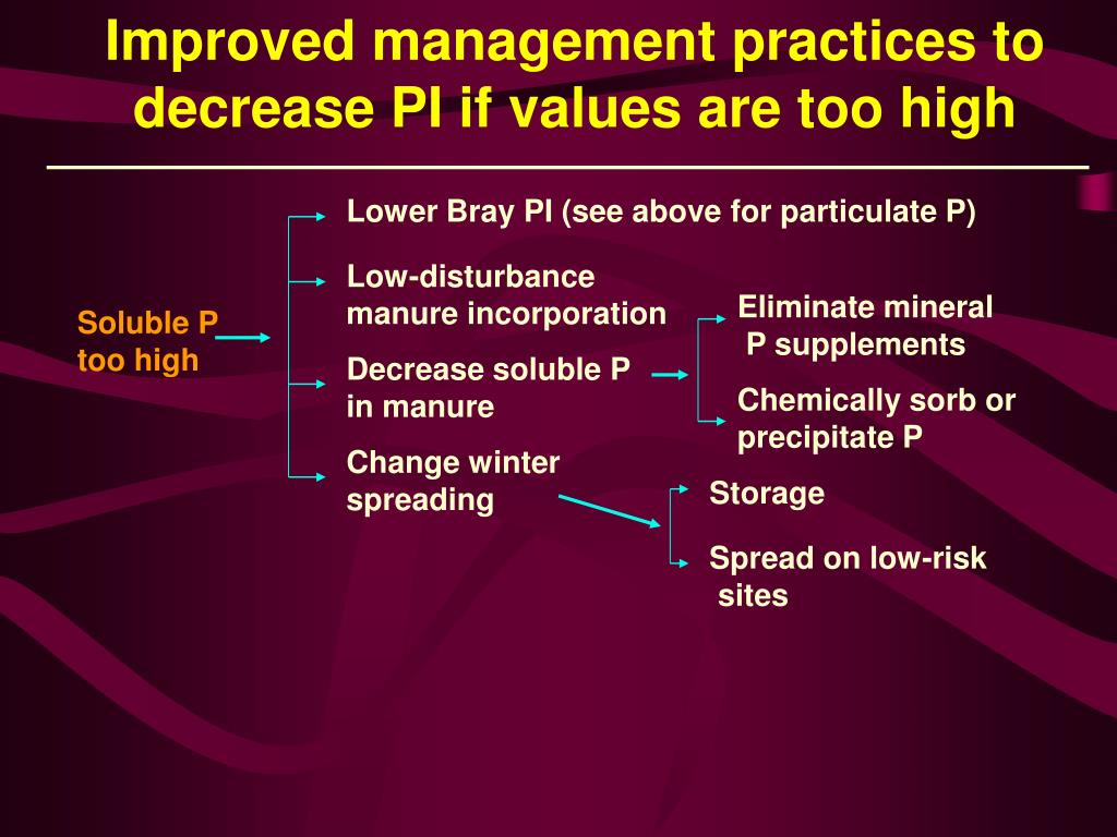 Improved management practices to decrease PI if values are too high