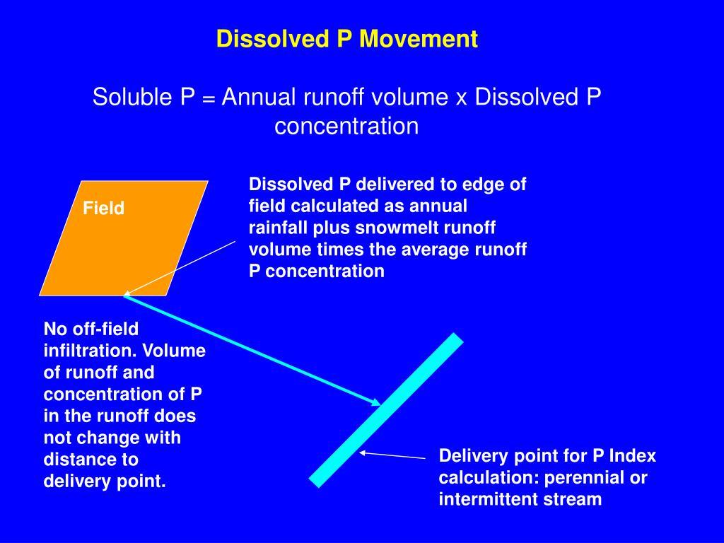 Dissolved P Movement