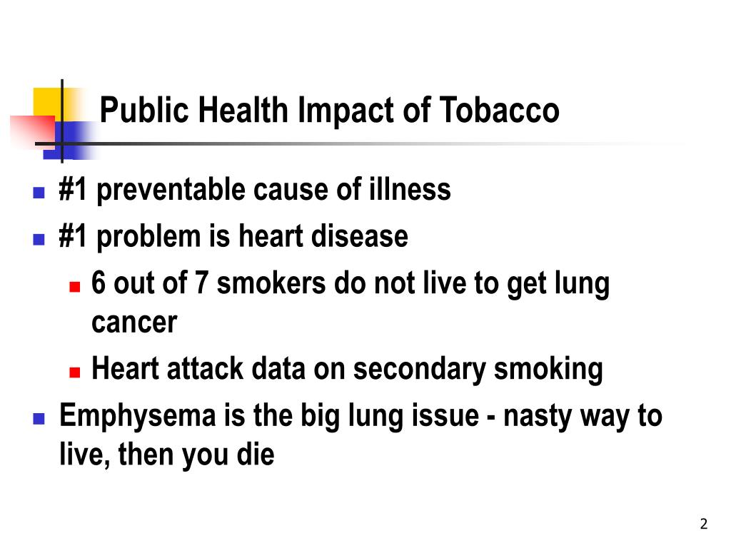 Public Health Impact of Tobacco