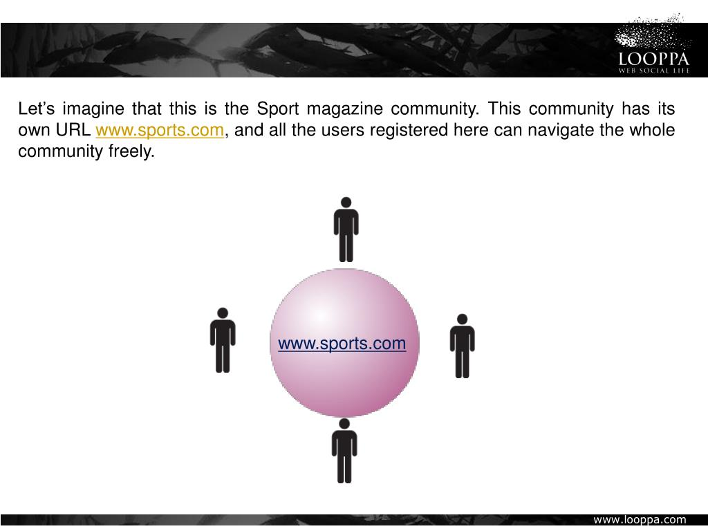 Let's imagine that this is the Sport magazine community. This community has its own URL