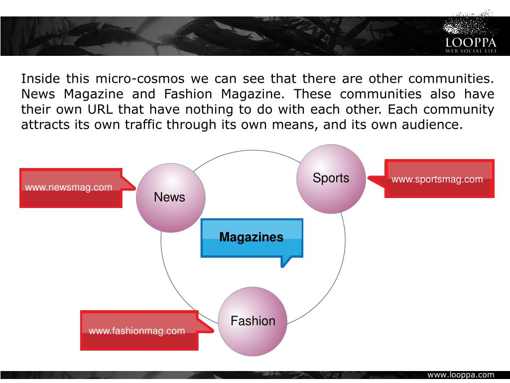 Inside this micro-cosmos we can see that there are other communities. News Magazine and Fashion Magazine. These communities also have their own URL that have nothing to do with each other. Each community attracts its own traffic through its own means, and its own audience.