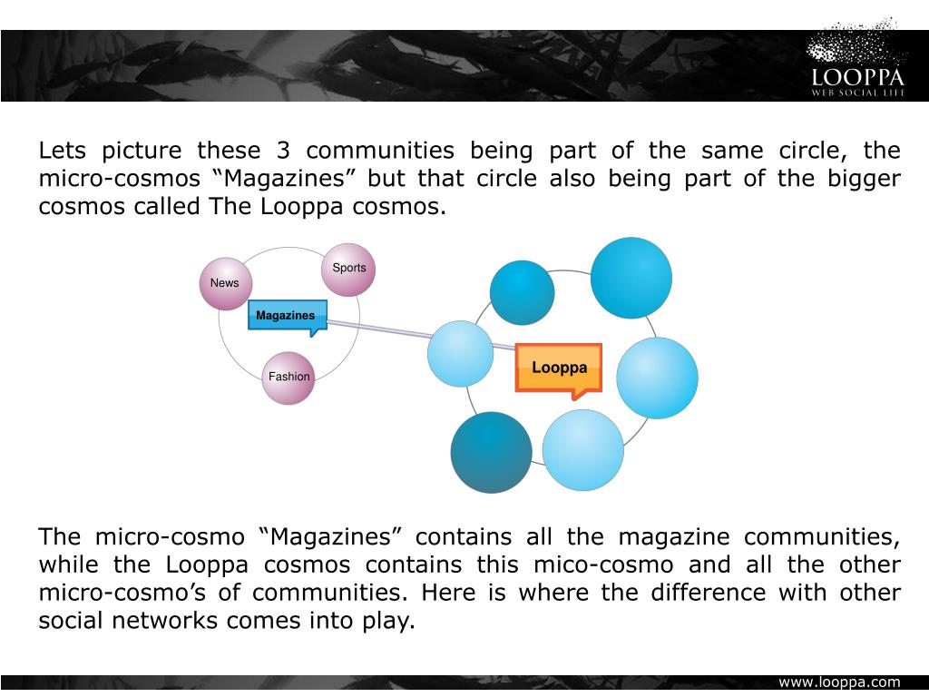 "Lets picture these 3 communities being part of the same circle, the micro-cosmos ""Magazines"" but that circle also being part of the bigger cosmos called The Looppa cosmos."