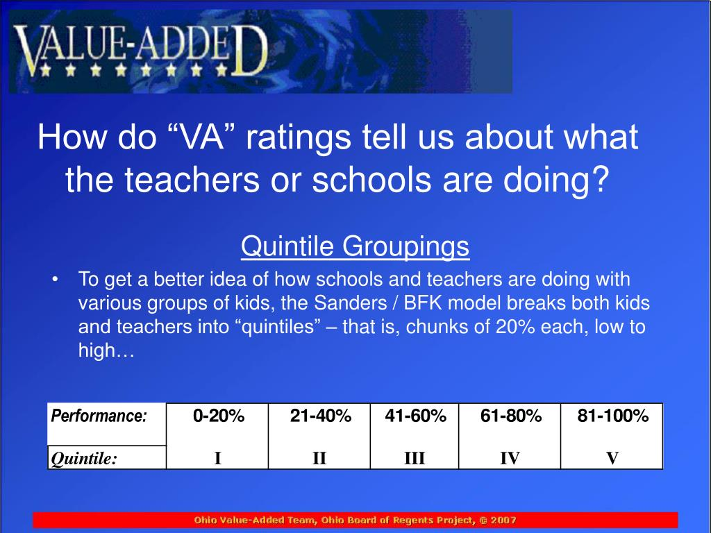 "How do ""VA"" ratings tell us about what the teachers or schools are doing?"