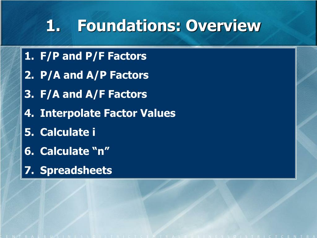 1. Foundations: Overview
