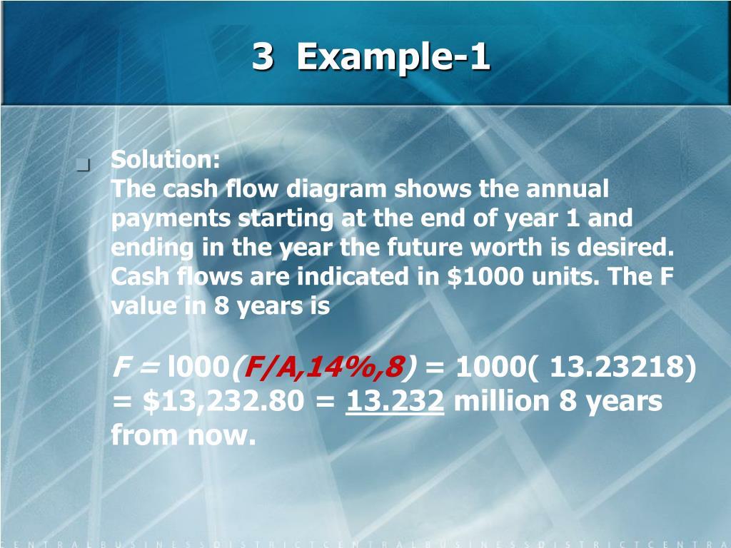 3  Example-1