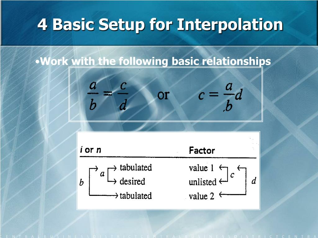 4 Basic Setup for Interpolation