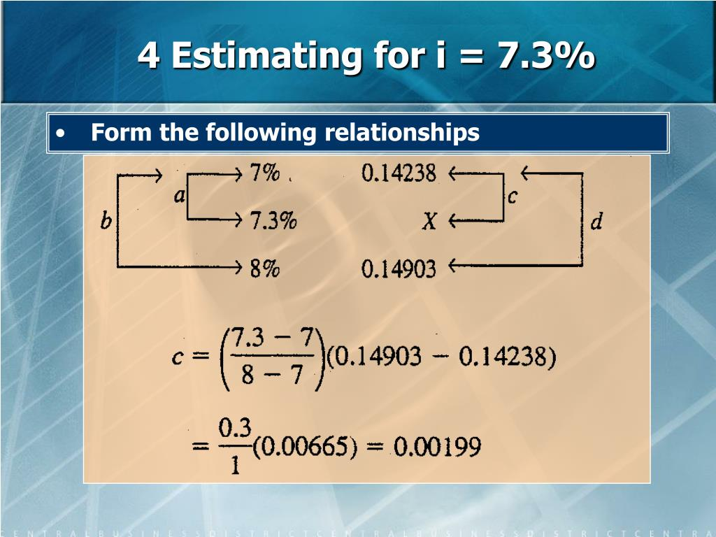 4 Estimating for i = 7.3%