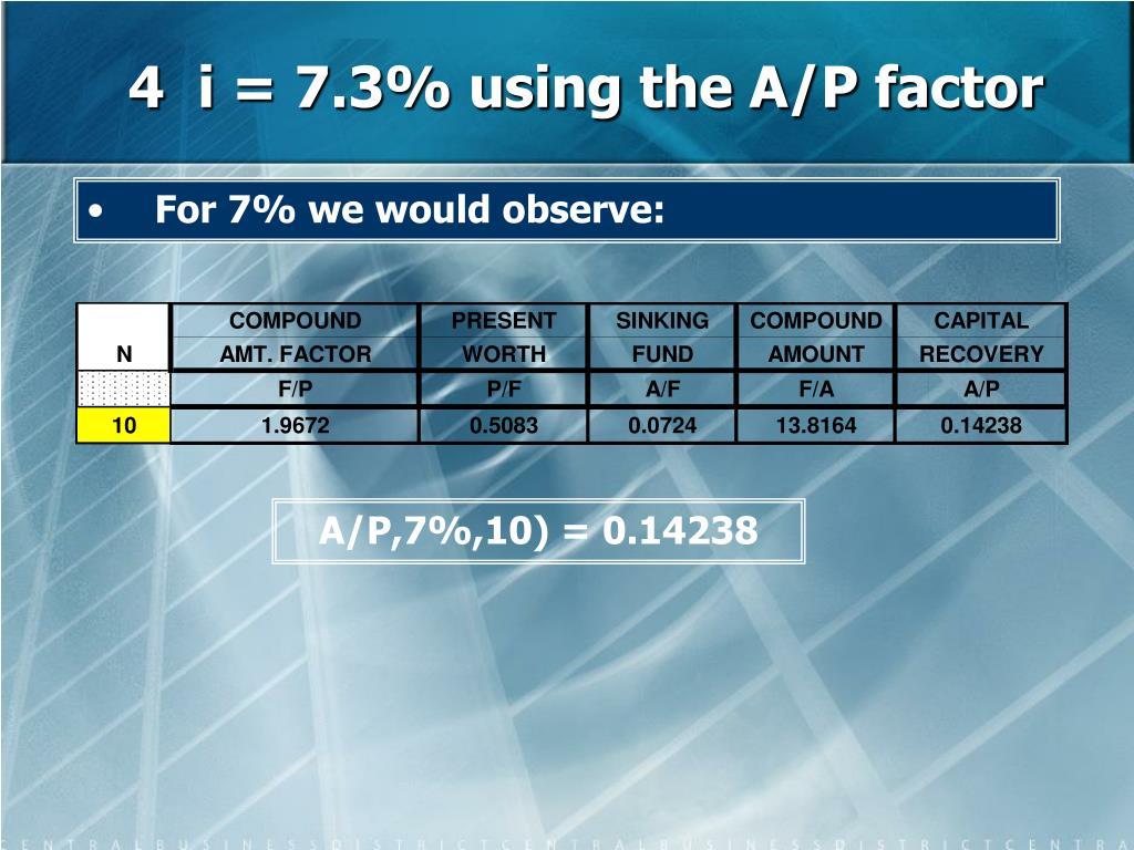 4  i = 7.3% using the A/P factor
