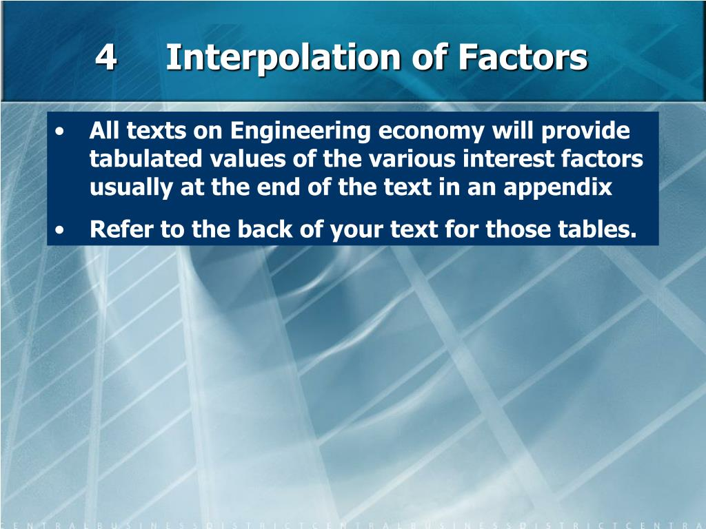 4 Interpolation of Factors