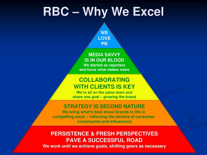 RBC – Why We Excel
