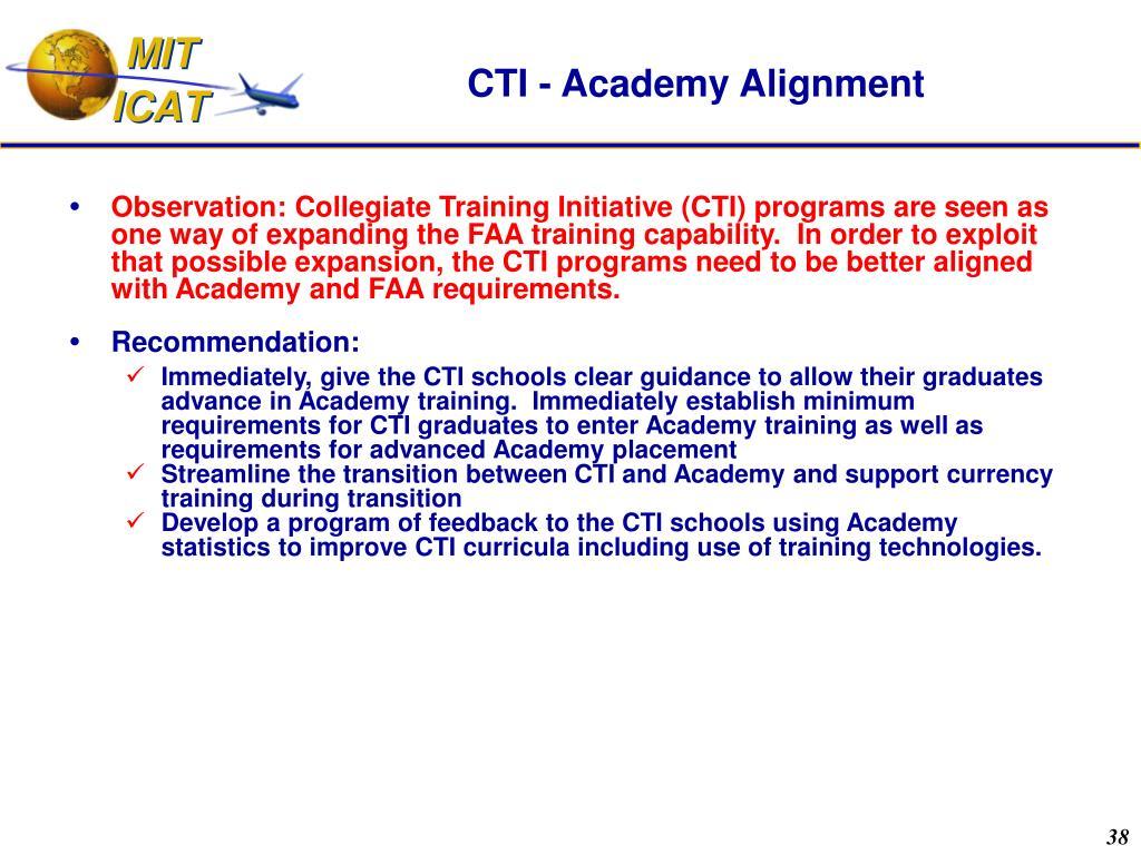 CTI - Academy Alignment
