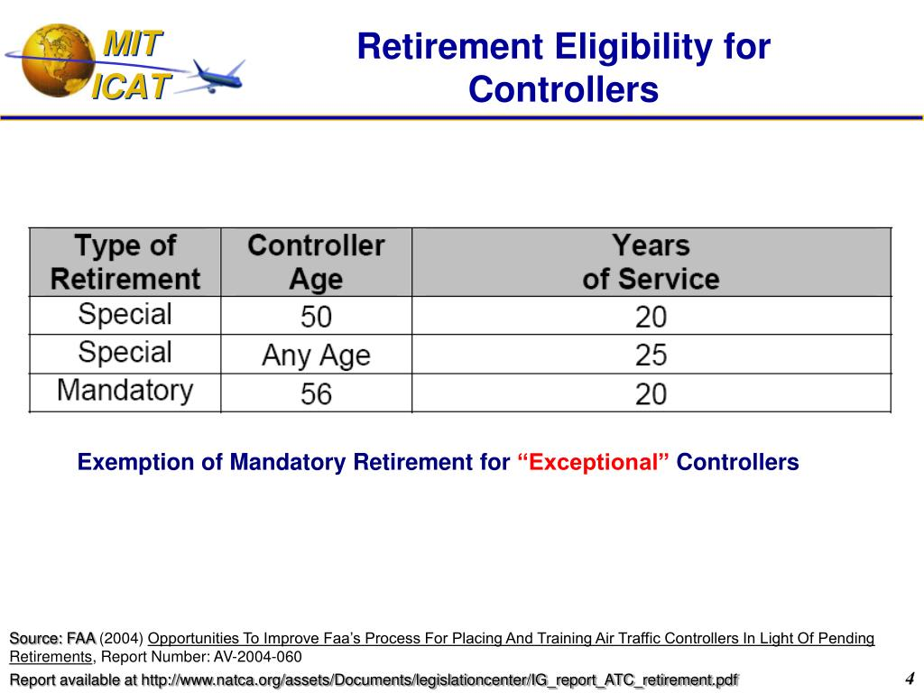 Retirement Eligibility for Controllers