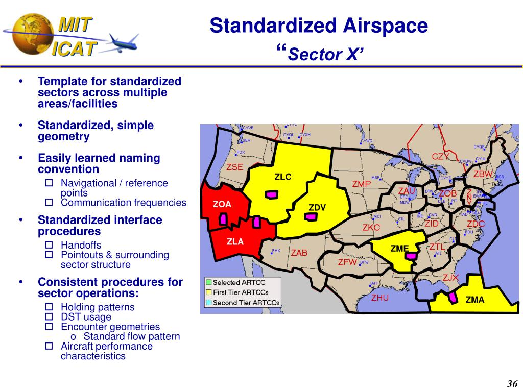 Template for standardized sectors across multiple areas/facilities