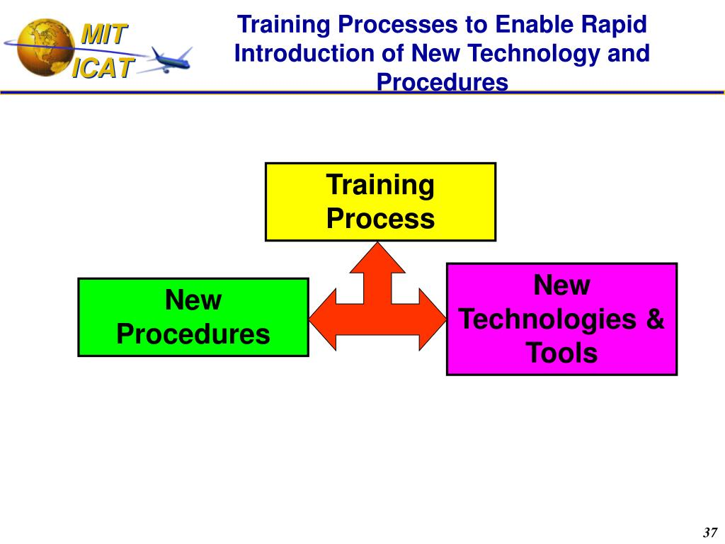 Training Processes to Enable Rapid Introduction of New Technology and Procedures