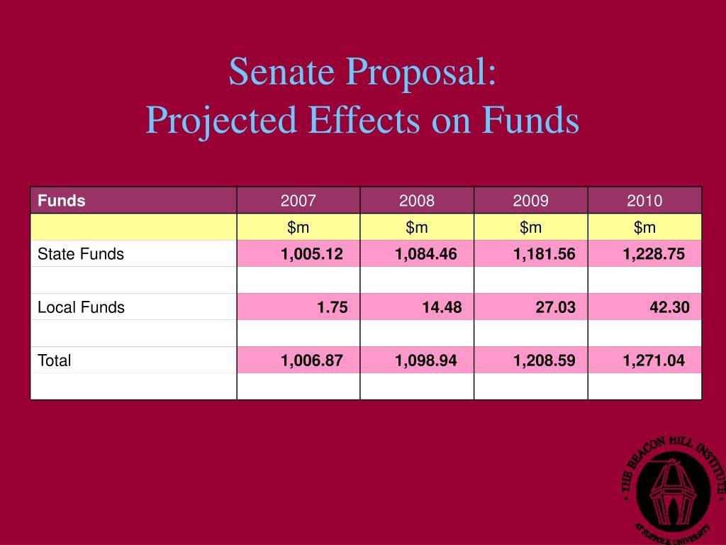 Senate Proposal: