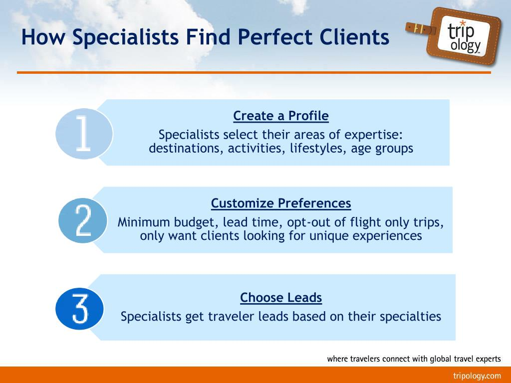 How Specialists Find Perfect Clients