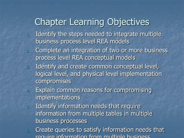 Chapter learning objectives l.jpg