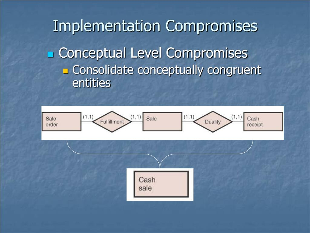 Implementation Compromises