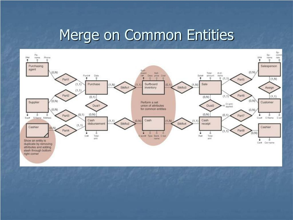 Merge on Common Entities
