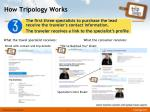 how tripology works11