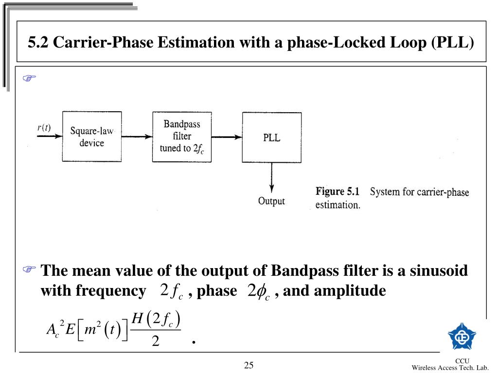 5.2 Carrier-Phase Estimation with a phase-Locked Loop (PLL)