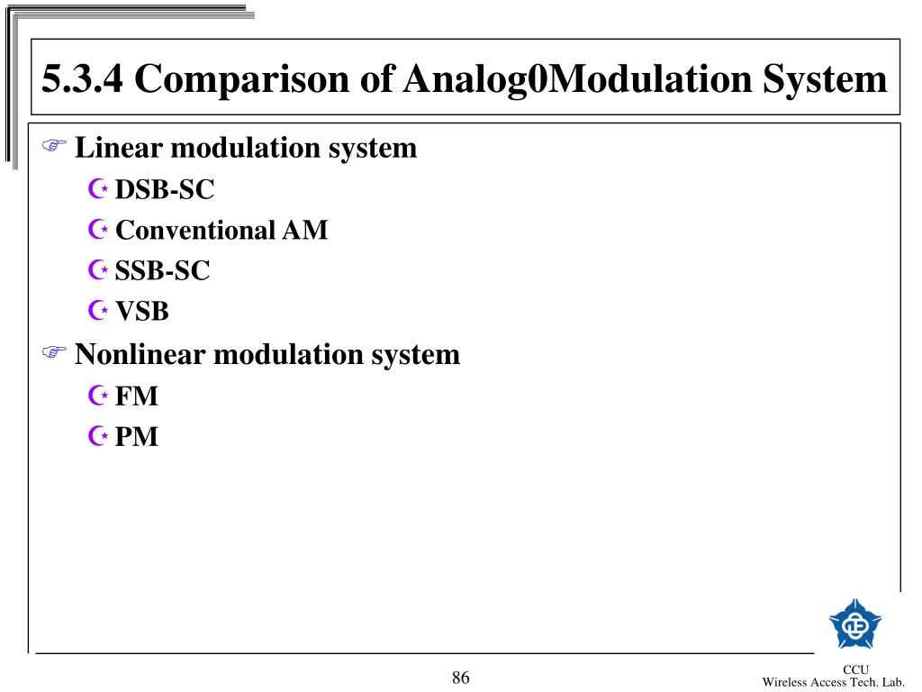 5.3.4 Comparison of Analog0Modulation System