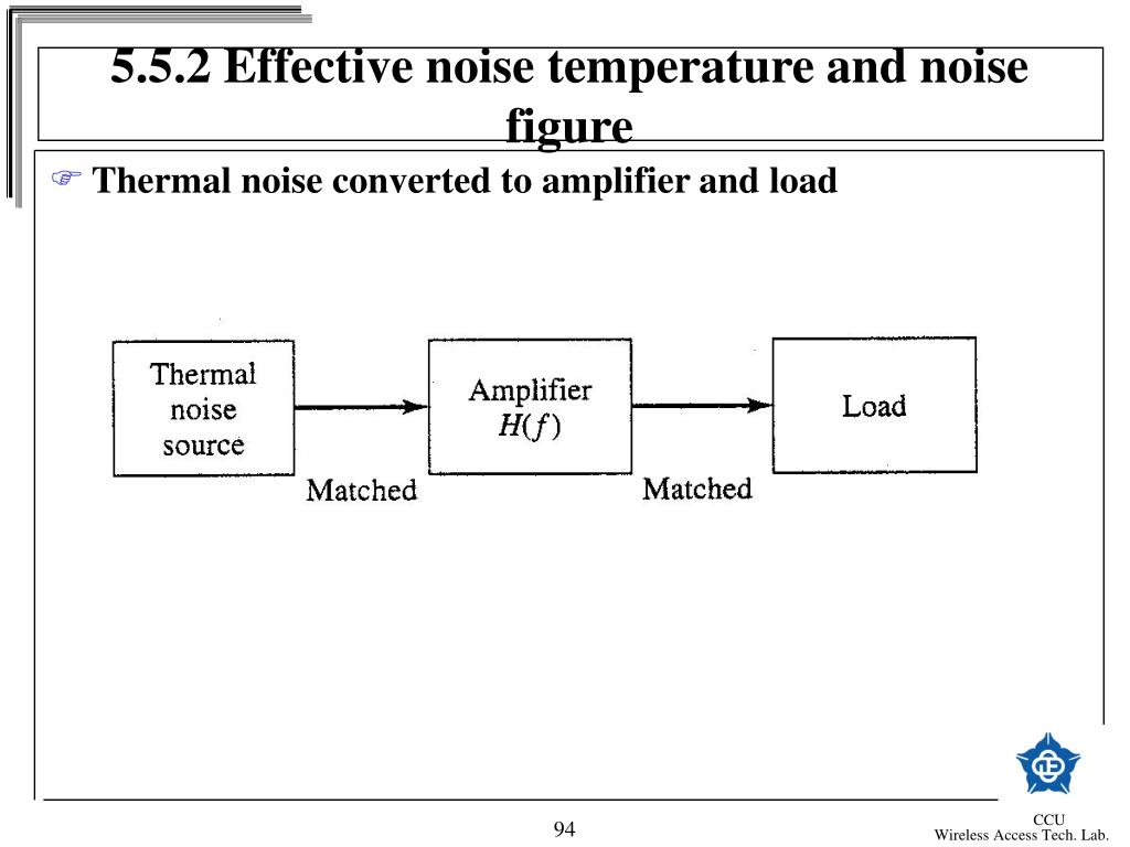 5.5.2 Effective noise temperature and noise figure