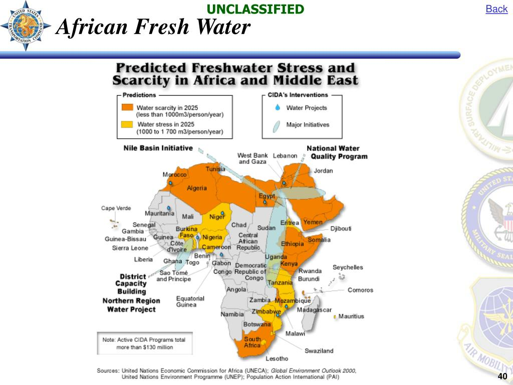 African Fresh Water