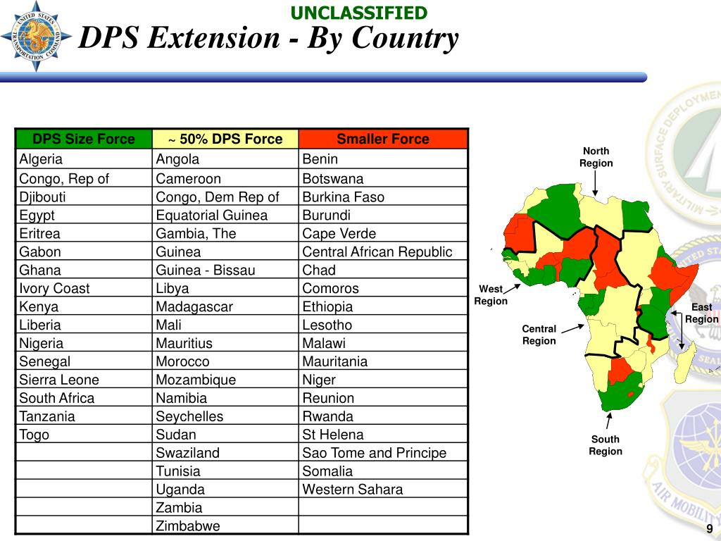 DPS Extension - By Country