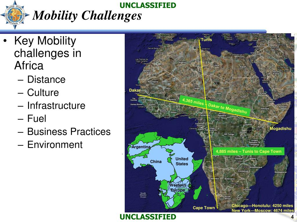 Mobility Challenges